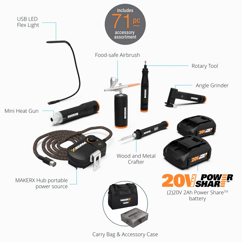 The WX996L detailing kit from Worx